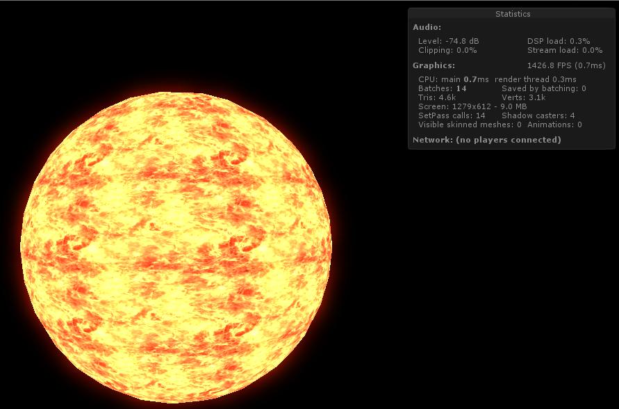 sunlike star